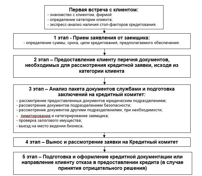 втб банк екатеринбург телефон на сулимова