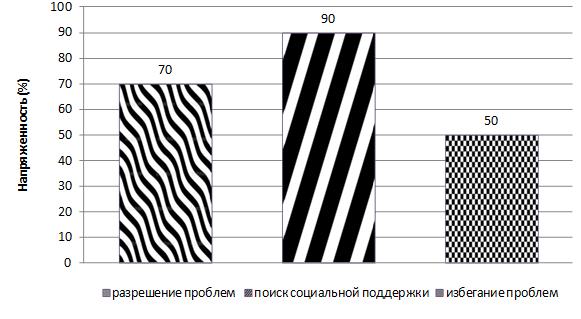Москва, пресненская наб, д 4, стр 1 в деловом